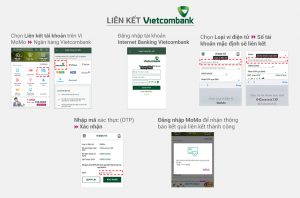 Hướng dẫn liên kết ví điện tử MoMo với Vietcombank nhận ngay 100.000đ