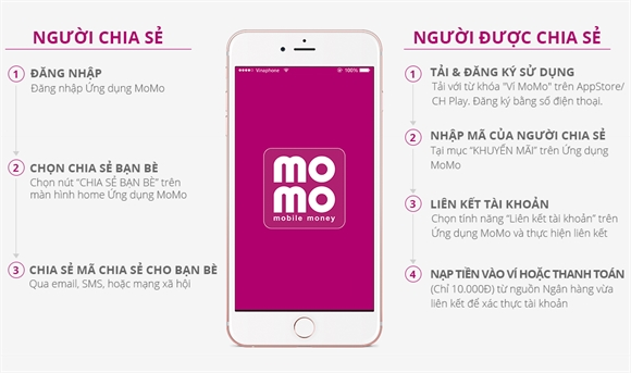cách chia sẻ momo nhận voucher 100k